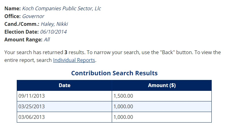 nikki haley koch public sector donations