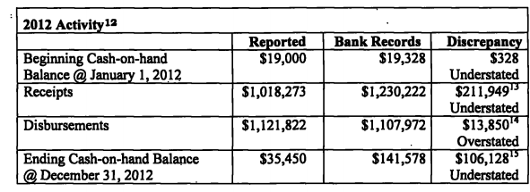 Jill stein audit1