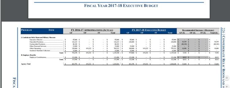 nikki-budget-proposal-12