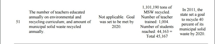nikki-budget-proposal4